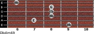 Dbdim6/9 for guitar on frets 9, 7, 8, 8, 8, 6