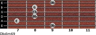 Dbdim6/9 for guitar on frets 9, 7, 8, 8, 8, 9