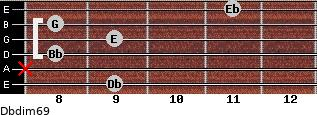 Dbdim6/9 for guitar on frets 9, x, 8, 9, 8, 11