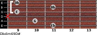 Dbdim6/9/D# for guitar on frets 11, 10, x, 9, 11, 9