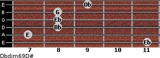 Dbdim6/9/D# for guitar on frets 11, 7, 8, 8, 8, 9