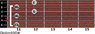 Dbdim6/9/D# for guitar on frets 11, x, 11, 12, 11, 12