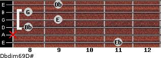 Dbdim6/9/D# for guitar on frets 11, x, 8, 9, 8, 9
