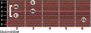 Dbdim6/9/D# for guitar on frets x, 6, 2, 3, 2, 3