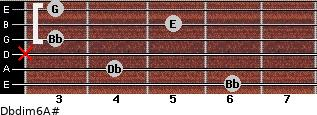 Dbdim6/A# for guitar on frets 6, 4, x, 3, 5, 3