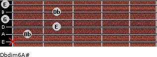 Dbdim6/A# for guitar on frets x, 1, 2, 0, 2, 0