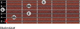 Dbdim6/A# for guitar on frets x, 1, 2, 0, 2, 3