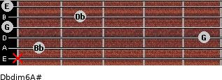 Dbdim6/A# for guitar on frets x, 1, 5, 0, 2, 0