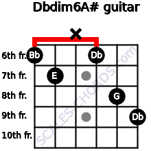 Dbdim6/A# for guitar on frets 6, 7, x, 6, 8, 9