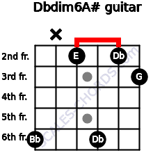 Dbdim6/A# for guitar on frets 6, x, 2, 6, 2, 3