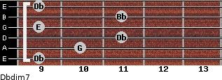Dbdim7 for guitar on frets 9, 10, 11, 9, 11, 9