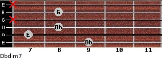 Dbdim7 for guitar on frets 9, 7, 8, x, 8, x