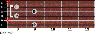 Dbdim7 for guitar on frets 9, x, 8, 9, 8, x