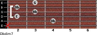 Dbdim7 for guitar on frets x, 4, 2, 3, 2, 3