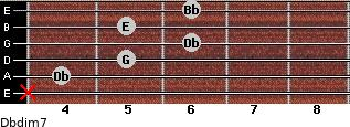 Dbdim7 for guitar on frets x, 4, 5, 6, 5, 6