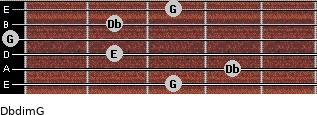 Dbdim/G for guitar on frets 3, 4, 2, 0, 2, 3