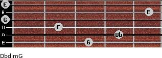 Dbdim/G for guitar on frets 3, 4, 2, 0, 5, 0