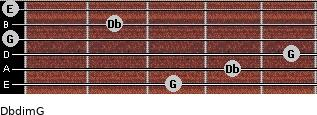 Dbdim/G for guitar on frets 3, 4, 5, 0, 2, 0
