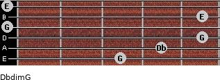 Dbdim/G for guitar on frets 3, 4, 5, 0, 5, 0