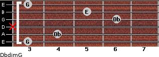 Dbdim/G for guitar on frets 3, 4, x, 6, 5, 3