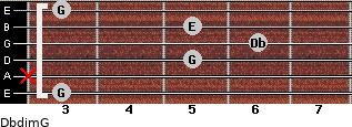 Dbdim/G for guitar on frets 3, x, 5, 6, 5, 3