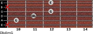 Dbdim/G for guitar on frets x, 10, 11, 12, x, 12