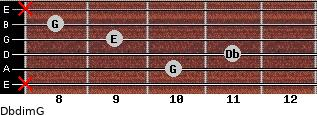 Dbdim/G for guitar on frets x, 10, 11, 9, 8, x