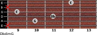Dbdim/G for guitar on frets x, 10, 11, 9, x, 12