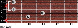 Dbdim/G for guitar on frets x, 10, 11, 9, x, 9