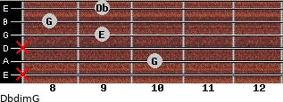 Dbdim/G for guitar on frets x, 10, x, 9, 8, 9