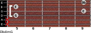 Dbdim/G for guitar on frets x, x, 5, 9, 5, 9