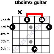 Dbdim/G for guitar on frets 3, x, 2, 6, 2, 3