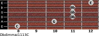 Dbdim(maj11/13)/C for guitar on frets 8, 10, 11, 11, 11, 12