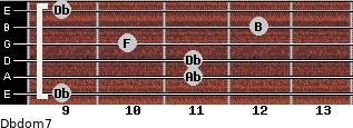 Dbdom7 for guitar on frets 9, 11, 11, 10, 12, 9