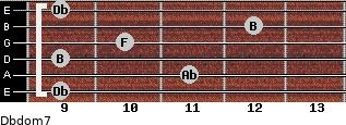 Dbdom7 for guitar on frets 9, 11, 9, 10, 12, 9
