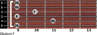 Dbdom7 for guitar on frets 9, 11, 9, 10, 9, 9