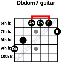Dbdom7 for guitar on frets 9, 8, 6, 6, 6, 7