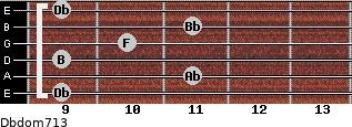 Dbdom7/13 for guitar on frets 9, 11, 9, 10, 11, 9