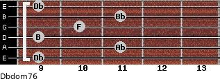 Dbdom7/6 for guitar on frets 9, 11, 9, 10, 11, 9