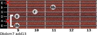 Dbdom7(add13) for guitar on frets 9, x, 9, 10, 11, x