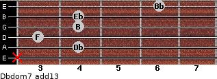 Dbdom7(add13) for guitar on frets x, 4, 3, 4, 4, 6