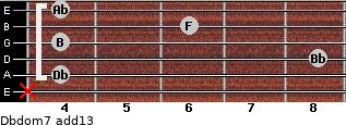 Dbdom7(add13) for guitar on frets x, 4, 8, 4, 6, 4