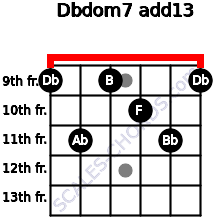Dbdom7(add13) for guitar on frets 9, 11, 9, 10, 11, 9
