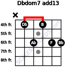 Dbdom7(add13) for guitar on frets x, 4, 6, 4, 6, 6