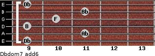 Dbdom7(add6) for guitar on frets 9, 11, 9, 10, 11, 9