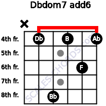 Dbdom7(add6) for guitar on frets x, 4, 8, 4, 6, 4