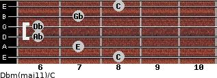 Dbm(maj11)/C for guitar on frets 8, 7, 6, 6, 7, 8