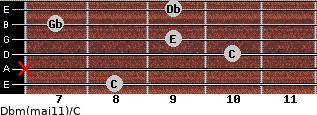 Dbm(maj11)/C for guitar on frets 8, x, 10, 9, 7, 9