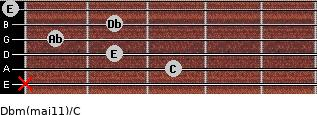 Dbm(maj11)/C for guitar on frets x, 3, 2, 1, 2, 0