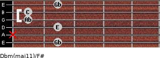 Dbm(maj11)/F# for guitar on frets 2, x, 2, 1, 1, 2